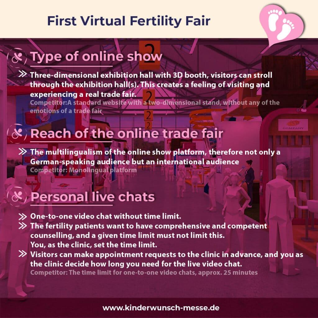 Overview Fertility-Show_1